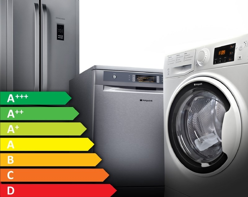 Energijsko najpotratnejše naprave v naših domovih: kako znižati račun za elektriko